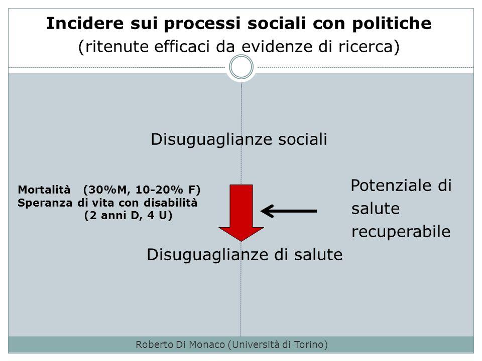Incidere sui processi sociali con politiche (ritenute efficaci da evidenze di ricerca) Disuguaglianze sociali Potenziale di salute recuperabile Disuguaglianze di salute Mortalità (30%M, 10-20% F) Speranza di vita con disabilità (2 anni D, 4 U) Roberto Di Monaco (Università di Torino)