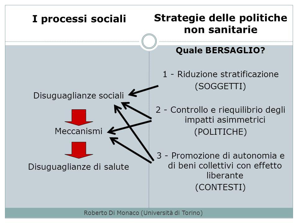 Disuguaglianze sociali Meccanismi Disuguaglianze di salute Quale BERSAGLIO.