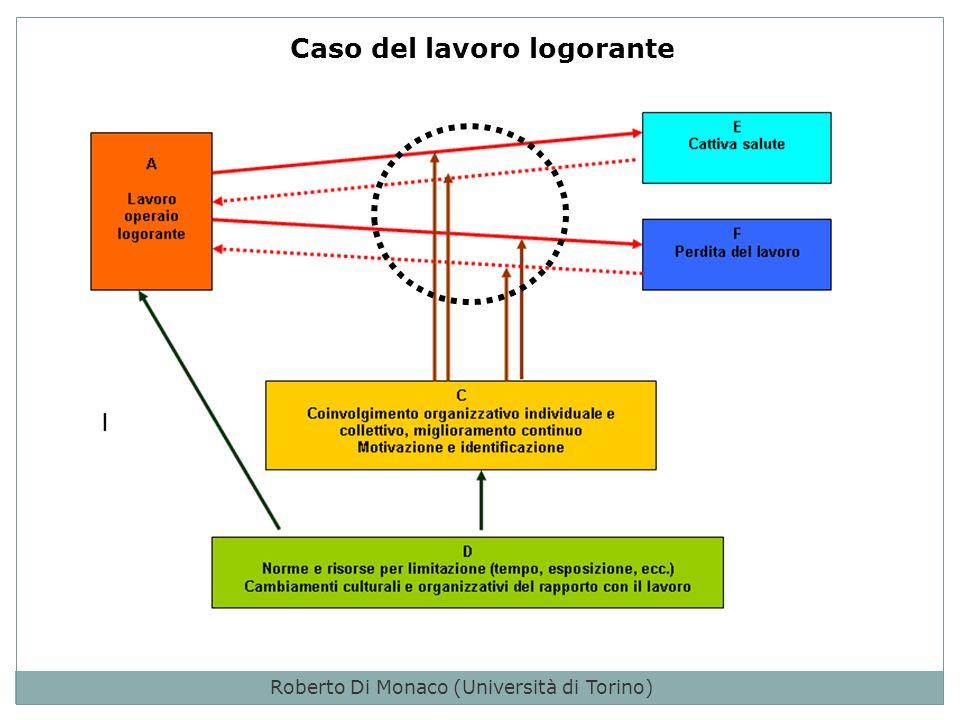 Caso del lavoro logorante Roberto Di Monaco (Università di Torino)