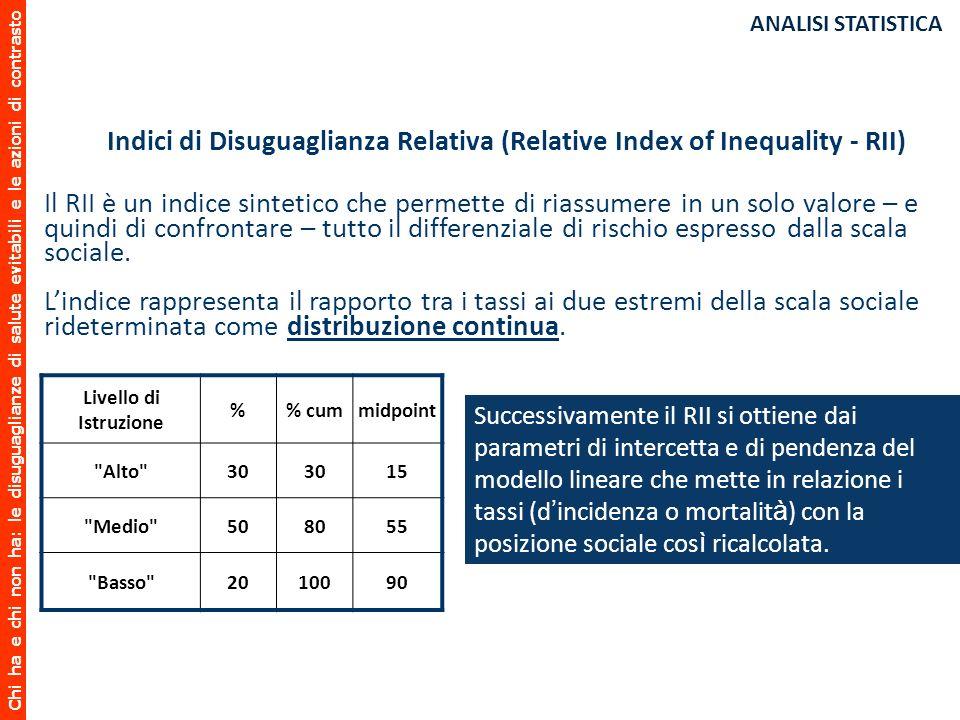 Chi ha e chi non ha: le disuguaglianze di salute evitabili e le azioni di contrasto Indici di Disuguaglianza Relativa (Relative Index of Inequality -