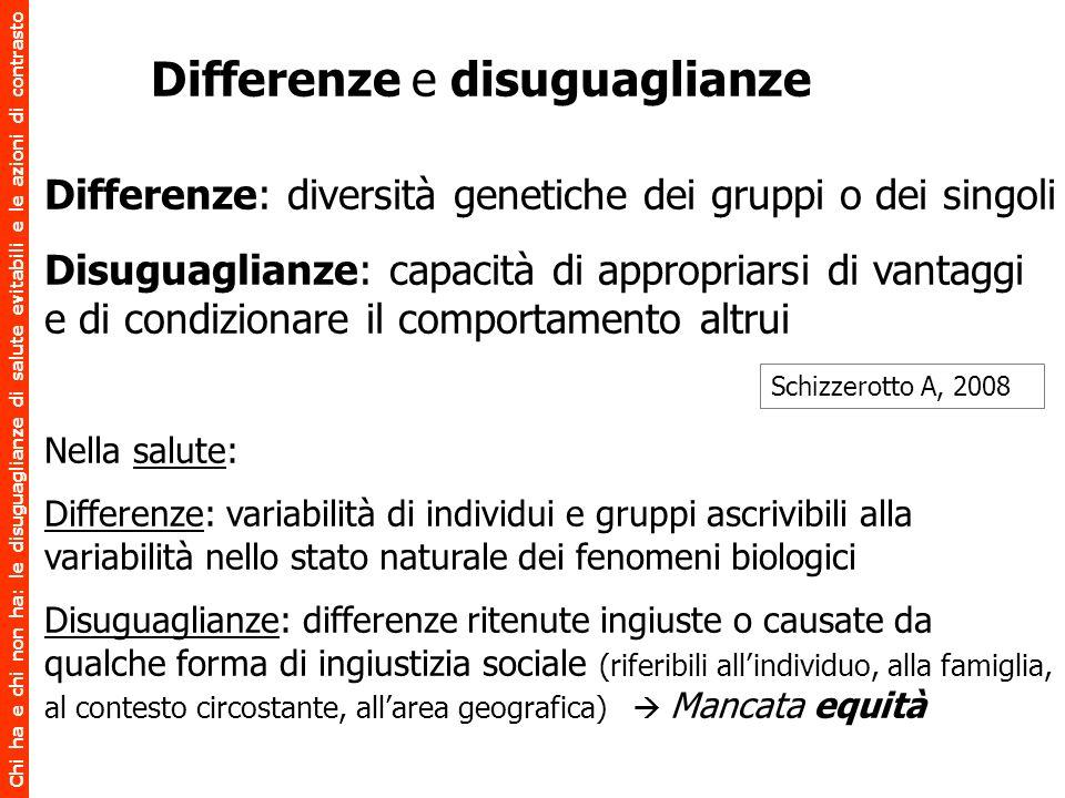 Chi ha e chi non ha: le disuguaglianze di salute evitabili e le azioni di contrasto Differenze e disuguaglianze Differenze: diversità genetiche dei gr