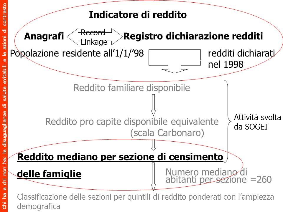 Chi ha e chi non ha: le disuguaglianze di salute evitabili e le azioni di contrasto Anagrafi Registro dichiarazione redditi Popolazione residente all1