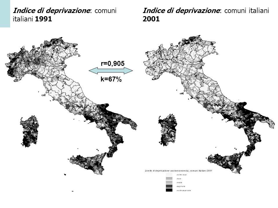 Chi ha e chi non ha: le disuguaglianze di salute evitabili e le azioni di contrasto Indice di deprivazione: comuni italiani 1991 Indice di deprivazion