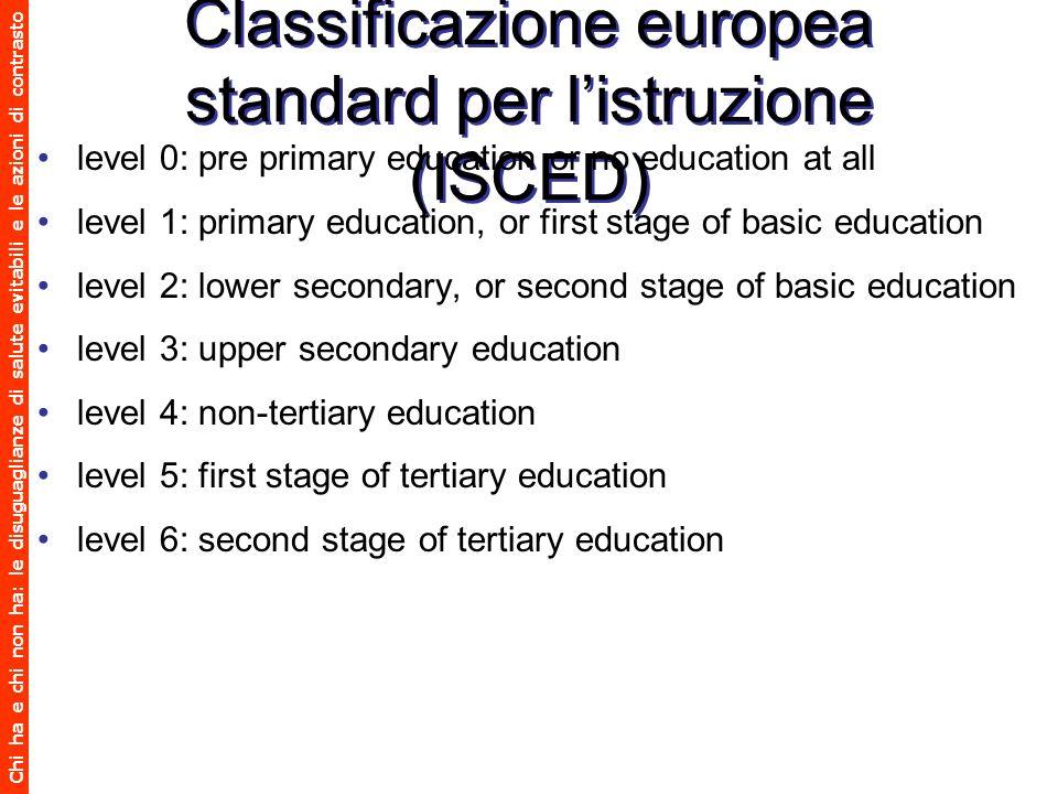 Chi ha e chi non ha: le disuguaglianze di salute evitabili e le azioni di contrasto Classificazione europea standard per listruzione (ISCED) level 0: