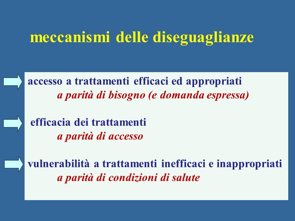 accesso a trattamenti efficaci ed appropriati a parità di bisogno (e domanda espressa) efficacia dei trattamenti a parità di accesso vulnerabilità a t