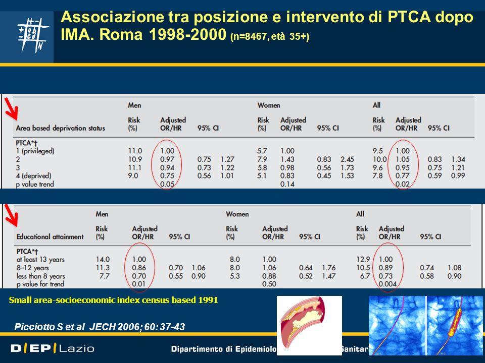 Associazione tra posizione e intervento di PTCA dopo IMA. Roma 1998-2000 (n=8467, età 35+) Picciotto S et al JECH 2006; 60: 37-43 Small area-socioecon