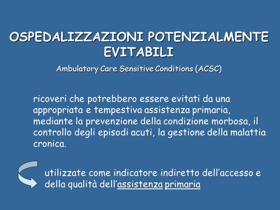 OSPEDALIZZAZIONI POTENZIALMENTE EVITABILI Ambulatory Care Sensitive Conditions (ACSC) ricoveri che potrebbero essere evitati da una appropriata e temp