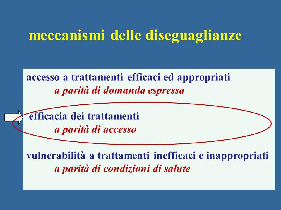 accesso a trattamenti efficaci ed appropriati a parità di domanda espressa efficacia dei trattamenti a parità di accesso vulnerabilità a trattamenti i