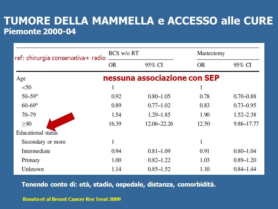 TUMORE DELLA MAMMELLA e ACCESSO alle CURE Piemonte 2000-04 nessuna associazione con SEP Rosato et al Breast Cancer Res Treat 2009 Tenendo conto di: et