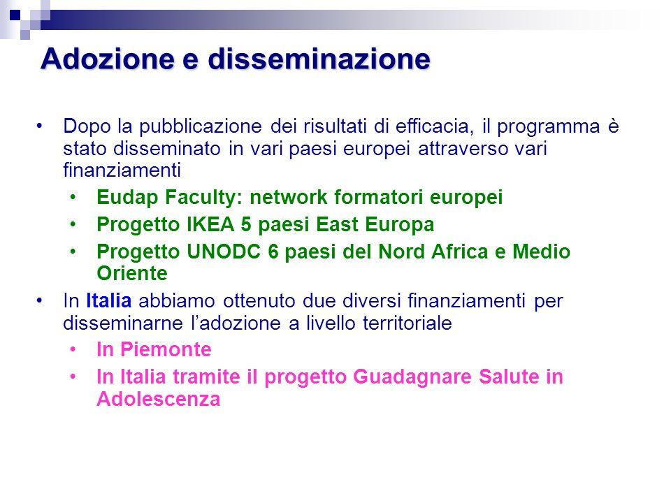 Adozione e disseminazione Dopo la pubblicazione dei risultati di efficacia, il programma è stato disseminato in vari paesi europei attraverso vari fin