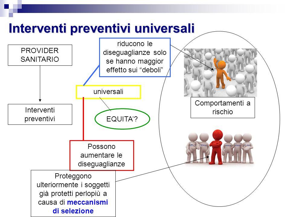 Interventi preventivi universali Comportamenti a rischio PROVIDER SANITARIO Interventi preventivi universali EQUITA? Possono aumentare le diseguaglian