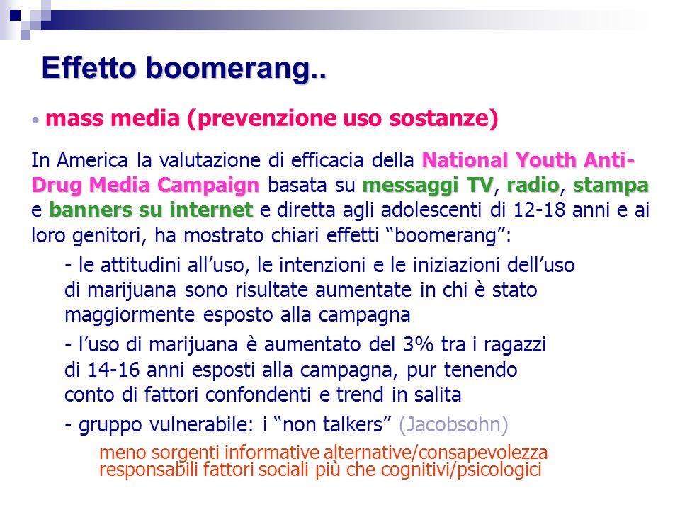 mass media (prevenzione uso sostanze) National Youth Anti- Drug Media Campaignmessaggi TVradiostampa banners su internet In America la valutazione di