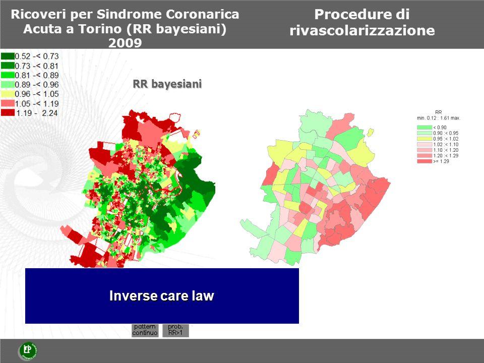 Ricoveri per Sindrome Coronarica Acuta a Torino (RR bayesiani) 2009 RR bayesiani Procedure di rivascolarizzazione Inverse care law Inverse care law