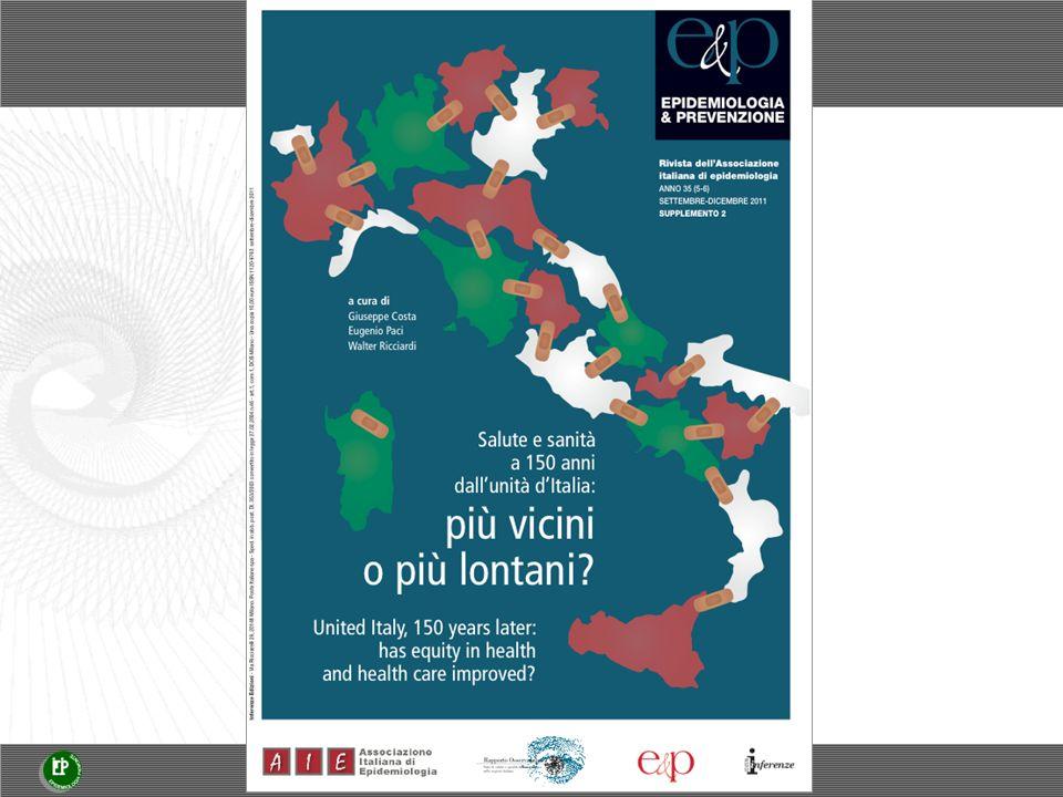 Differenze sociali 5 nella salute a Torino tra gli uomini negli anni 2000 1 aggiustato per età, area di nascita, reddito, status, area (Petrelli, 2006) 2 aggiustato per età e reddito (Gnavi, 2007) 3 aggiustato per età e area di nascita (Spadea, 2005) 4 aggiustato per età, qualità della casa, area di nascita, periodo di calendario (Marinacci, 2004) 5 tutte le differenze sono statisticamente significative (p<0,005) Elaborazioni da Studio Longitudinale Torinese Impatto stimato: valore economico del numero di DALYs persi per le differenze sociali: 1.4-9.5 %PIL (Mackenbach et al, 2007)