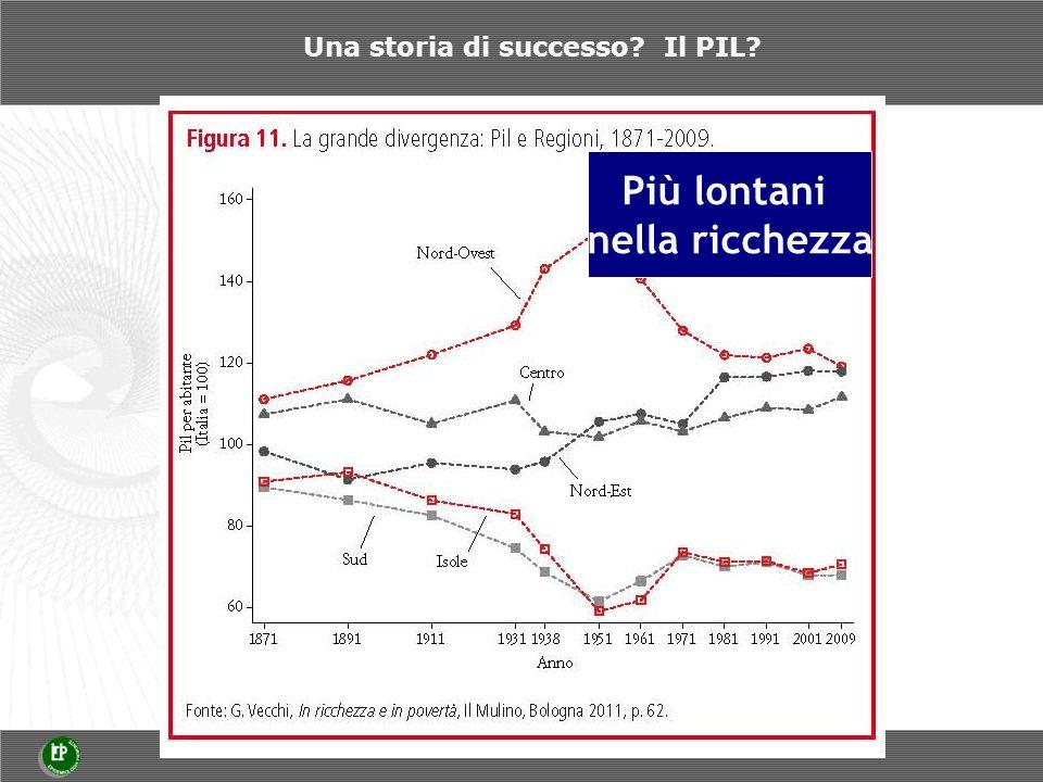 Una storia di successo Il PIL Più lontani nella ricchezza