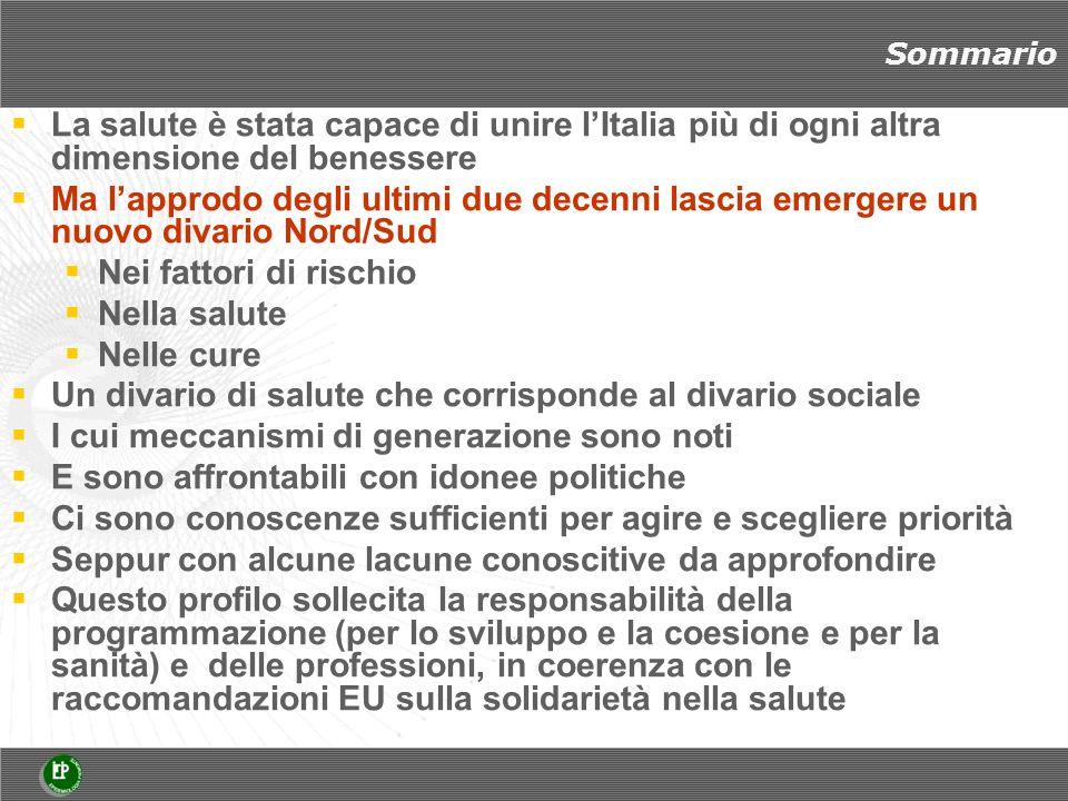 La mobilità sanitaria non è una media A parità di età e di morbosità in Italia tra il 2000 e il 2007 si sono ricoverati fuori regione di più - i residenti nel Sud (136% in più) - i più istruiti (68% in più) - i più soddisfatti economicamente (21% in più) - e con più beni accumulati (28% in più) A parità di età e morbosità i pazienti del Sud che utilizzano procedure cardiochirurgiche in ospedali a distanze superiori a 3 ore hanno esiti (una mortalità a 30 giorni) più favorevoli - circa il 45% in meno per by pass aortocoronarico isolato - circa il 40% in meno per valvuloplastica isolata Petrelli e Fusco AIE-AIES-AGENAS 2011
