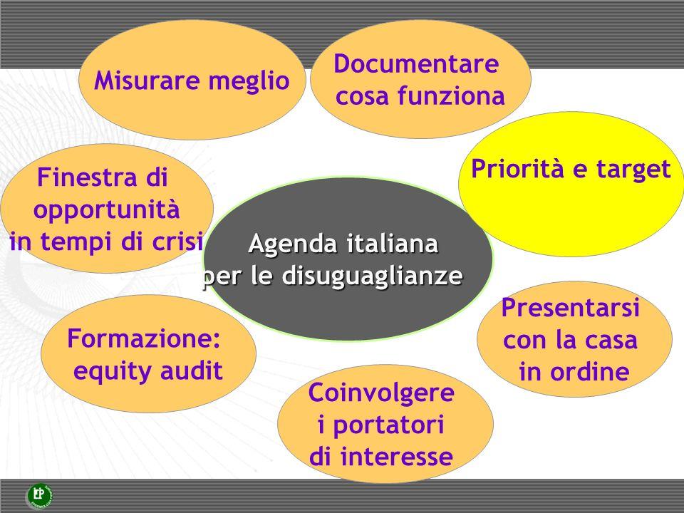 Agenda italiana per le disuguaglianze Misurare meglio Finestra di opportunità in tempi di crisi Documentare cosa funziona Priorità e target Presentarsi con la casa in ordine Formazione: equity audit Coinvolgere i portatori di interesse