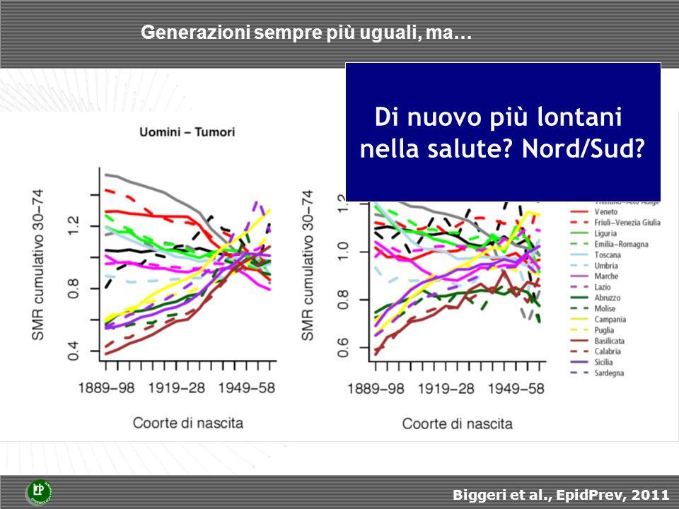 Generazioni sempre più uguali, ma… Biggeri et al., EpidPrev, 2011 Di nuovo più lontani nella salute.