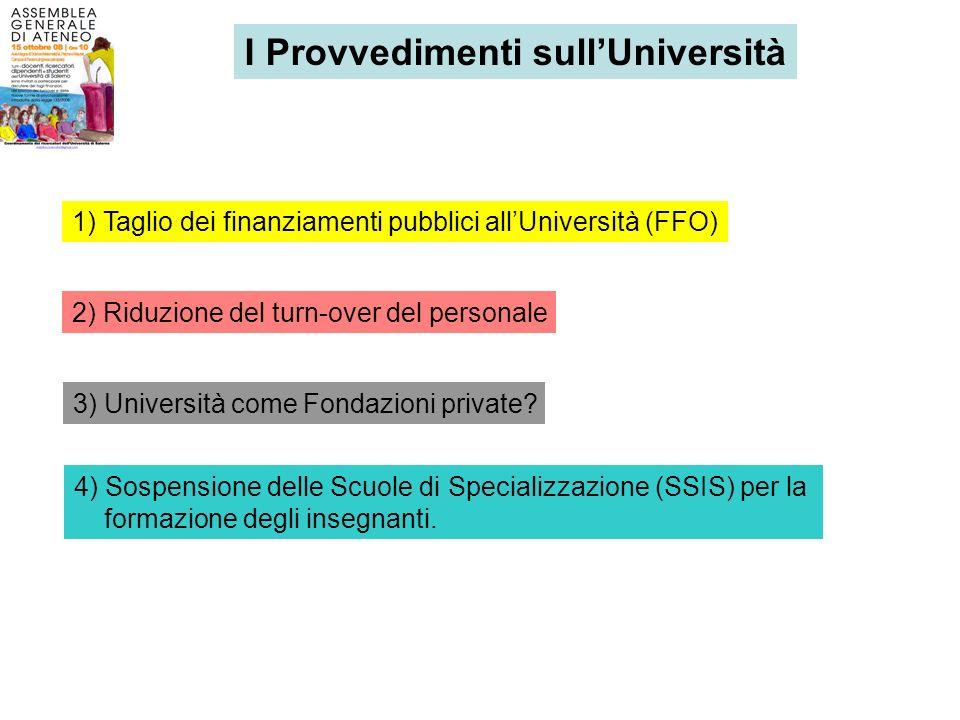 I Provvedimenti sullUniversità 1) Taglio dei finanziamenti pubblici allUniversità (FFO) 2) Riduzione del turn-over del personale 3) Università come Fondazioni private.