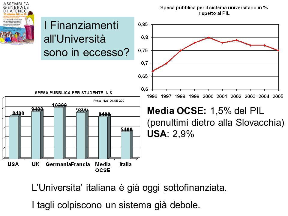 LUniversita italiana è già oggi sottofinanziata. I tagli colpiscono un sistema già debole.