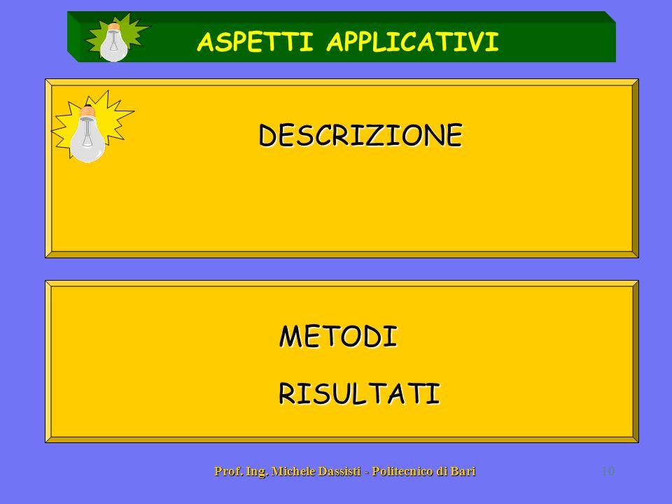 Prof. Ing. Michele Dassisti - Politecnico di Bari10 DESCRIZIONE ASPETTI APPLICATIVI METODIRISULTATI