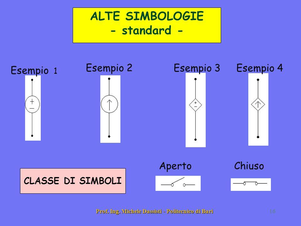 Prof. Ing. Michele Dassisti - Politecnico di Bari16 Esempio 1 ALTE SIMBOLOGIE - standard - Aperto Esempio 2 Esempio 3Esempio 4 Chiuso CLASSE DI SIMBOL