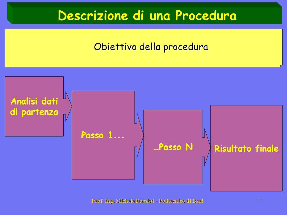 Prof. Ing. Michele Dassisti - Politecnico di Bari17 Descrizione di una Procedura Obiettivo della procedura Analisi dati di partenza Passo 1... …Passo