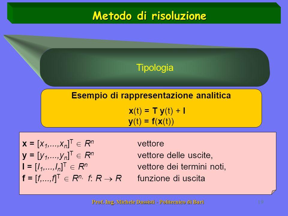 Prof. Ing. Michele Dassisti - Politecnico di Bari19 Metodo di risoluzione Tipologia Esempio di rappresentazione analitica x(t) = T y(t) + I y(t) = f(x