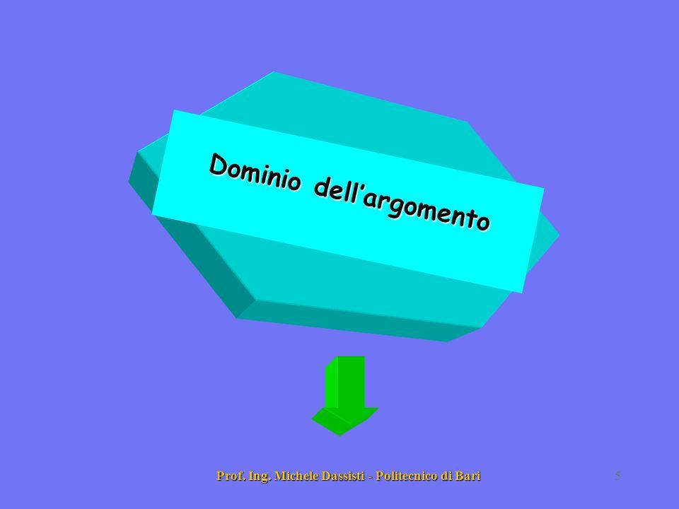 Prof. Ing. Michele Dassisti - Politecnico di Bari5 Dominio dellargomento