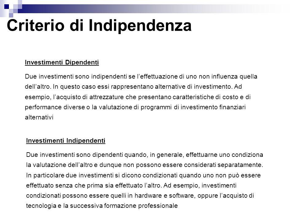 Criterio di Indipendenza Investimenti Dipendenti Due investimenti sono indipendenti se leffettuazione di uno non influenza quella dellaltro. In questo