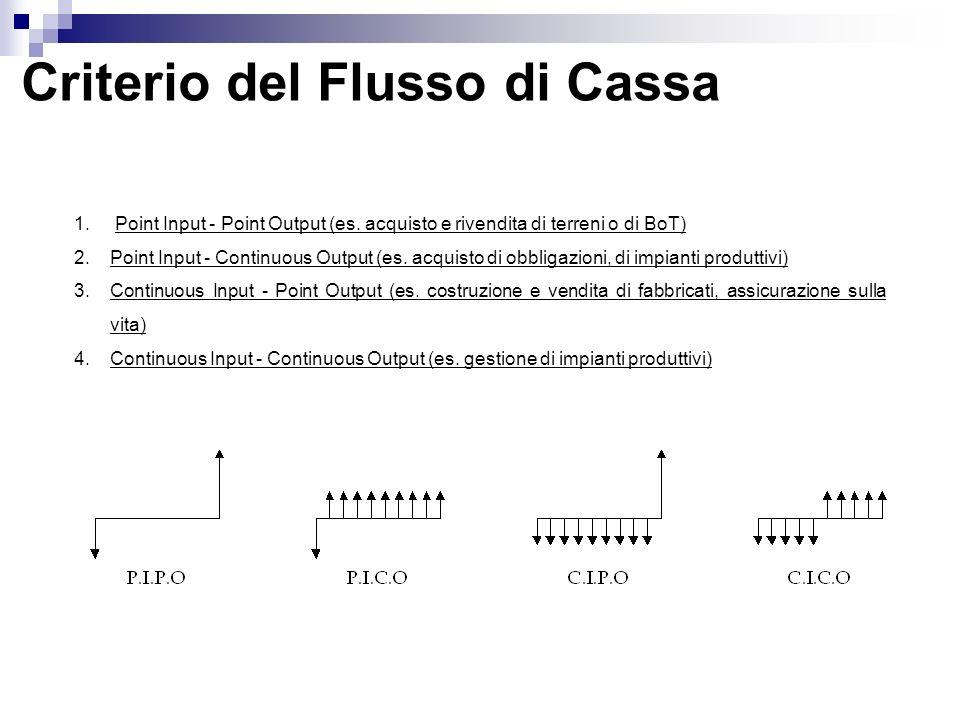 Criterio del Flusso di Cassa 1. Point Input - Point Output (es. acquisto e rivendita di terreni o di BoT) 2.Point Input - Continuous Output (es. acqui