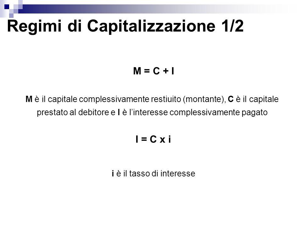 Regimi di Capitalizzazione 1/2 M = C + I M è il capitale complessivamente restiuito (montante), C è il capitale prestato al debitore e I è linteresse