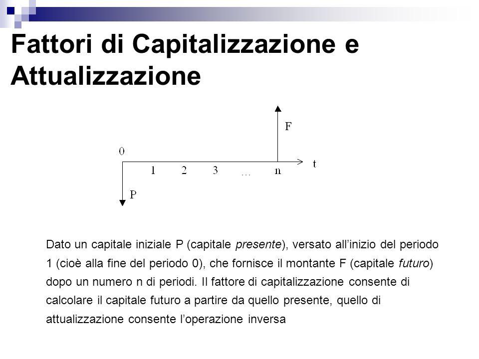 Fattori di Capitalizzazione e Attualizzazione Dato un capitale iniziale P (capitale presente), versato allinizio del periodo 1 (cioè alla fine del per