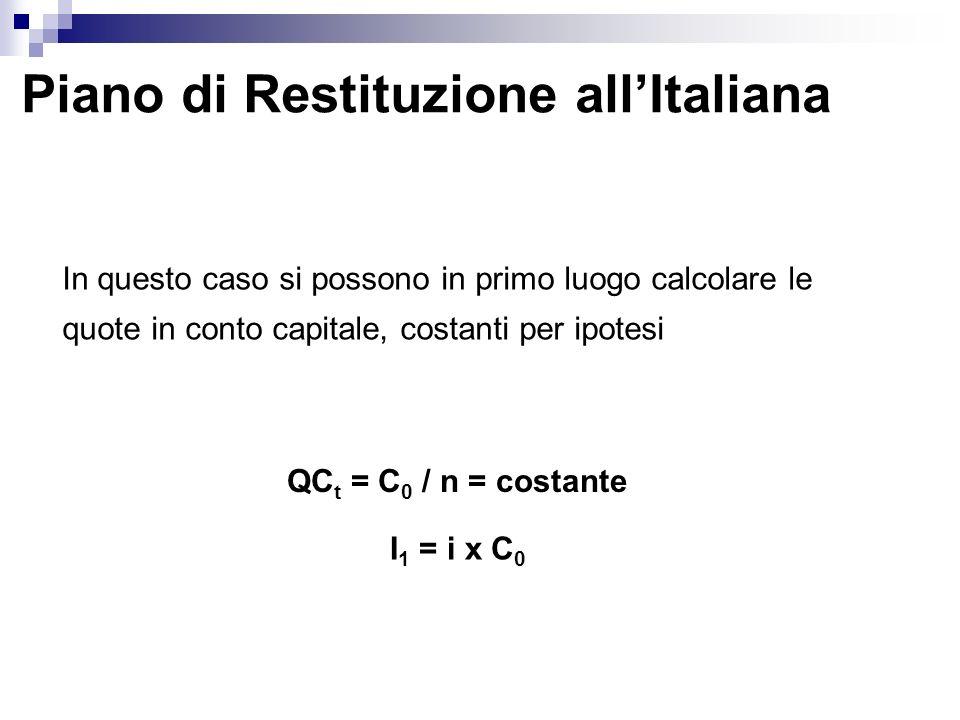 Piano di Restituzione allItaliana In questo caso si possono in primo luogo calcolare le quote in conto capitale, costanti per ipotesi QC t = C 0 / n =