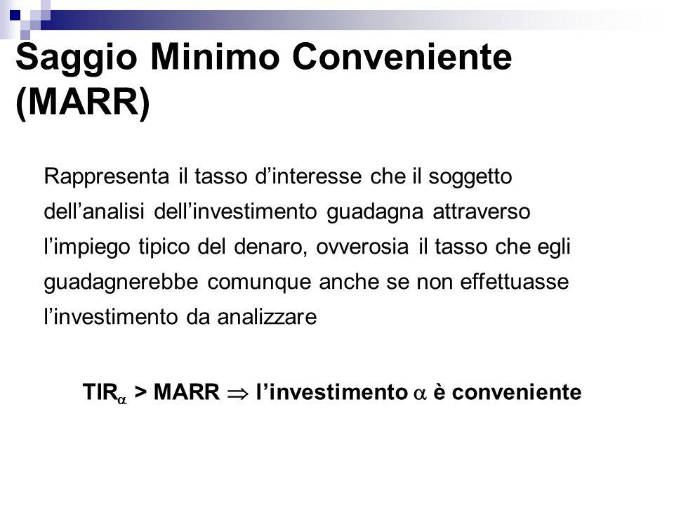 Saggio Minimo Conveniente (MARR) Rappresenta il tasso dinteresse che il soggetto dellanalisi dellinvestimento guadagna attraverso limpiego tipico del
