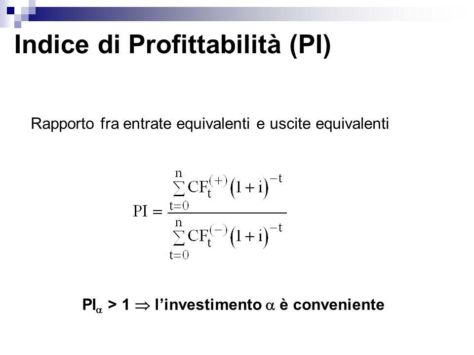 Indice di Profittabilità (PI) Rapporto fra entrate equivalenti e uscite equivalenti PI > 1 linvestimento è conveniente