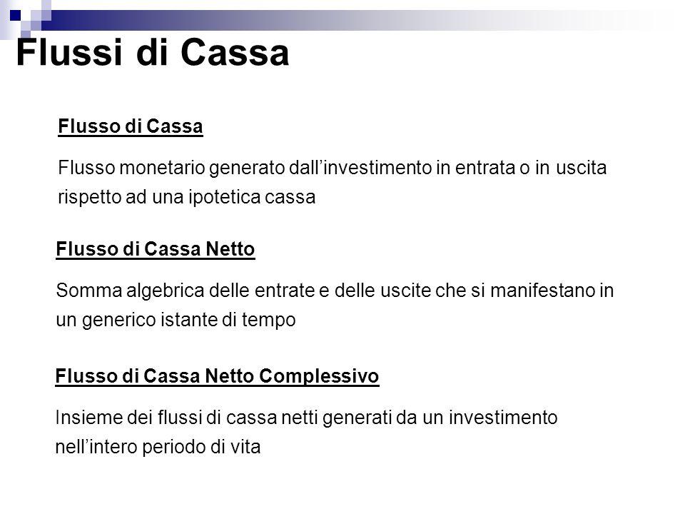 Flussi di Cassa Flusso di Cassa Flusso monetario generato dallinvestimento in entrata o in uscita rispetto ad una ipotetica cassa Flusso di Cassa Nett