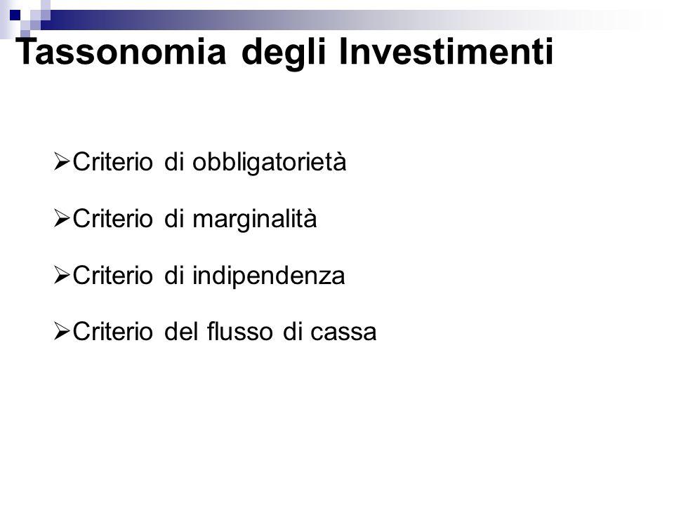 Criterio di Obbligatorietà Investimento Obbligatorio Limpresa può valutare la convenienza di alternative di investimento, ma non può fare a meno di effettuare linvestimento.
