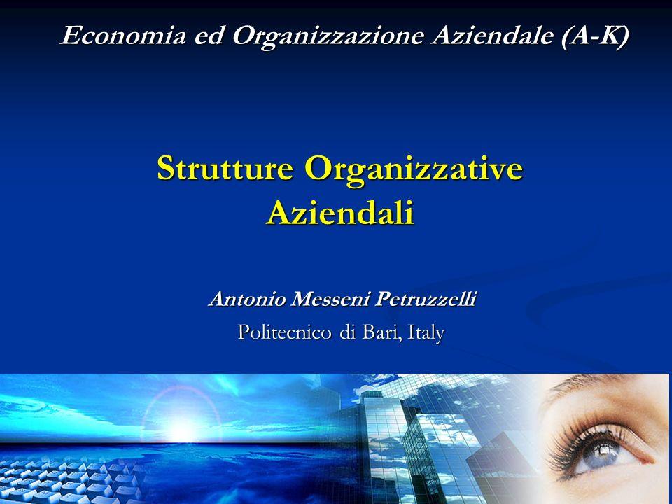 © A.MESSENI PETRUZZELLI, Politecnico di Bari Agenda Organizzazione Organizzazione Strategia e Organizzazione Strategia e Organizzazione Progettazione Organizzativa Progettazione Organizzativa Strutture Organizzative Strutture Organizzative