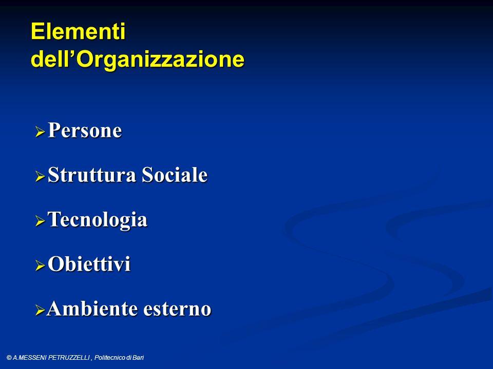 © A.MESSENI PETRUZZELLI, Politecnico di Bari Strutture Organizzative Struttura Funzionale Struttura Funzionale Struttura Divisionale Struttura Divisionale Struttura Matriciale Struttura Matriciale