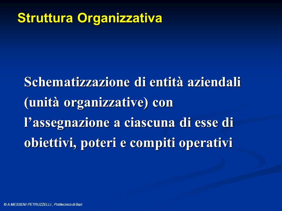 © A.MESSENI PETRUZZELLI, Politecnico di Bari Strategia e Organizzazione 1/2 (Chandler) StrategiaOrganizzazione Approccio lineare