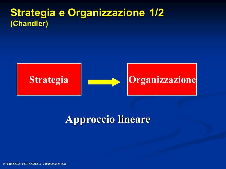 © A.MESSENI PETRUZZELLI, Politecnico di Bari Strategia e Organizzazione 2/2 (Nelson e Winter) StrategiaOrganizzazione Approccio evolutivo Ambiente