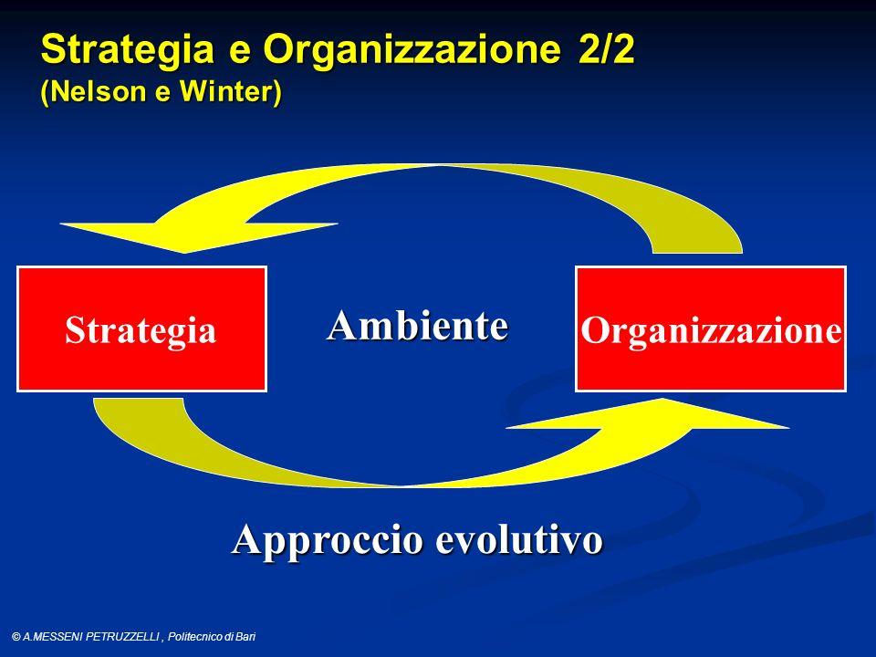 © A.MESSENI PETRUZZELLI, Politecnico di Bari Supervisione Diretta?