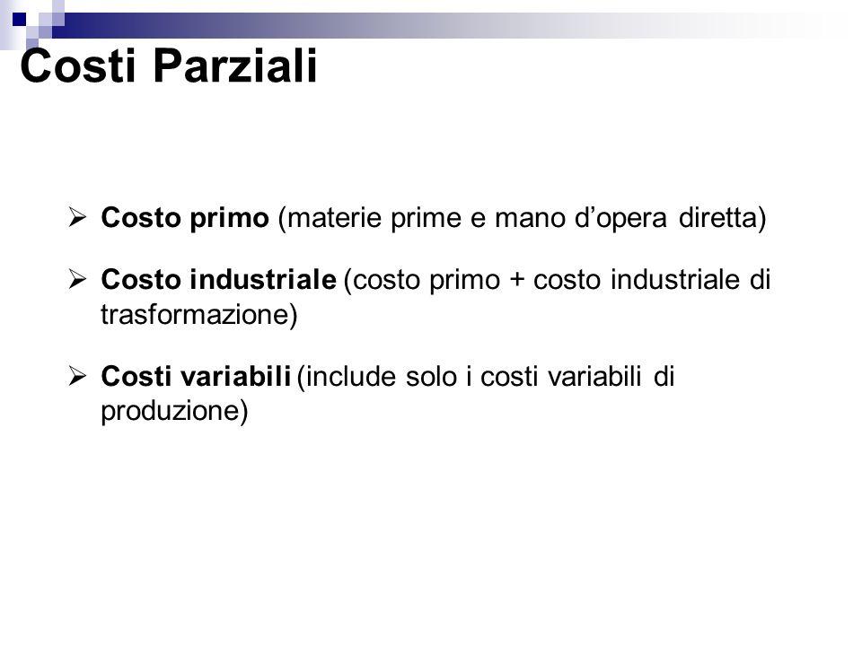 Costi Parziali Costo primo (materie prime e mano dopera diretta) Costo industriale (costo primo + costo industriale di trasformazione) Costi variabili