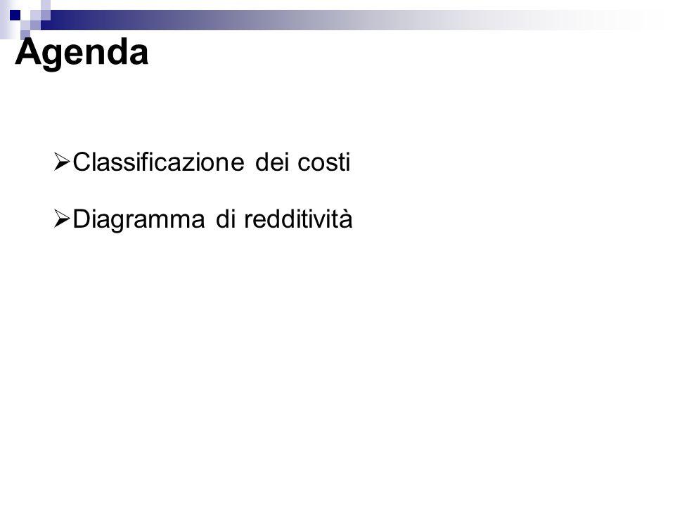 Classificazione dei costi Diagramma di redditività Agenda