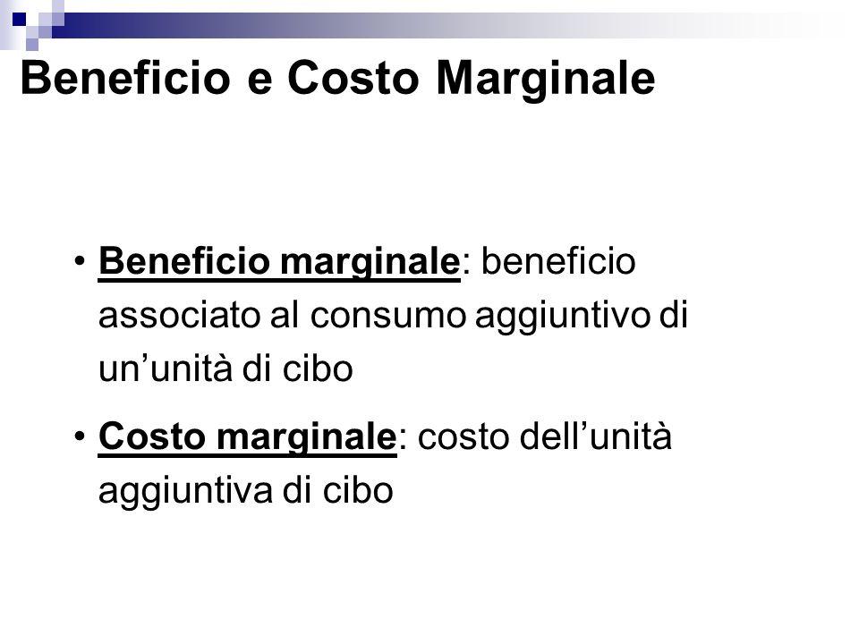 Beneficio e Costo Marginale Beneficio marginale: beneficio associato al consumo aggiuntivo di ununità di cibo Costo marginale: costo dellunità aggiunt