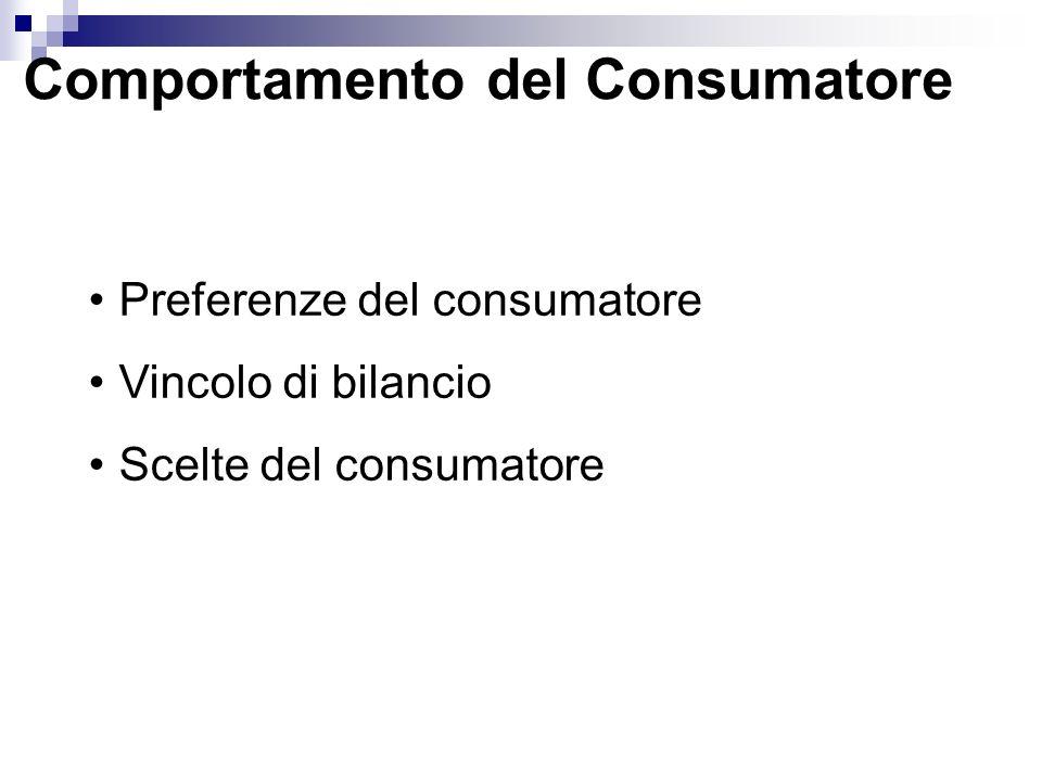 Comportamento del Consumatore Preferenze del consumatore Vincolo di bilancio Scelte del consumatore