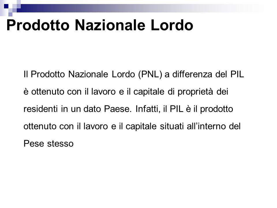 Prodotto Nazionale Lordo Il Prodotto Nazionale Lordo (PNL) a differenza del PIL è ottenuto con il lavoro e il capitale di proprietà dei residenti in u