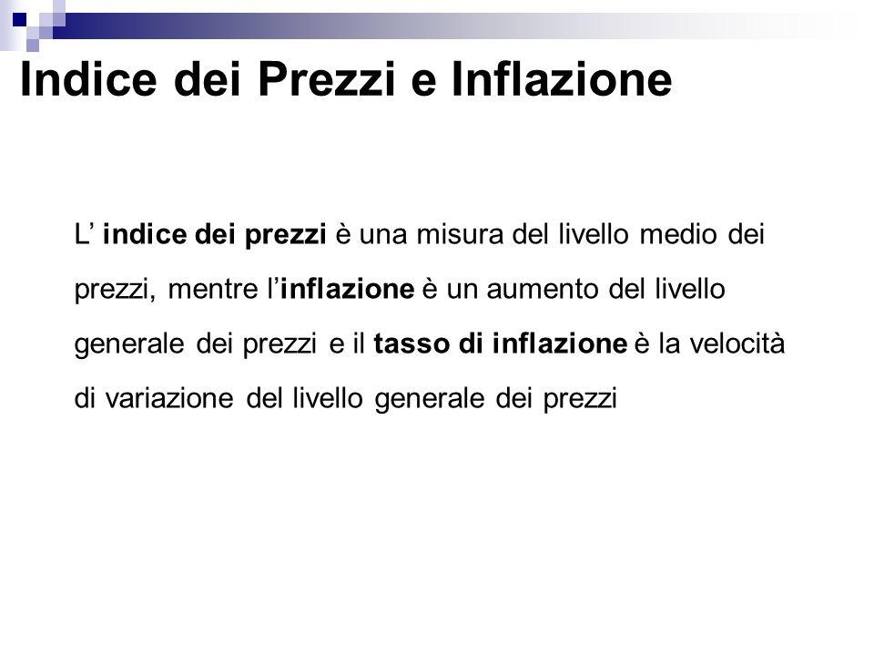 Indice dei Prezzi e Inflazione L indice dei prezzi è una misura del livello medio dei prezzi, mentre linflazione è un aumento del livello generale dei