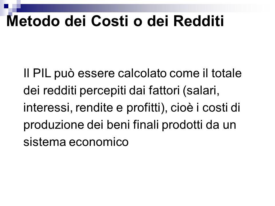 Metodo dei Costi o dei Redditi Il PIL può essere calcolato come il totale dei redditi percepiti dai fattori (salari, interessi, rendite e profitti), c